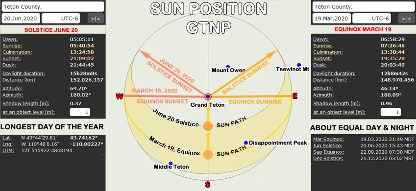 https://www.suncalc.org