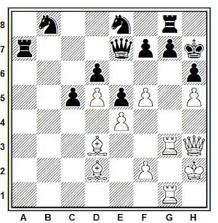 Posición de la partida de ajedrez Timosev - Ramilov (URSS, 1974)
