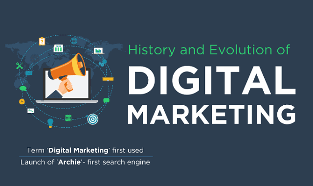 Digital Marketing: Change with time