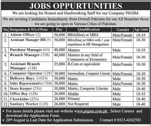 PIGSM-Pakistan-Company-Jobs-2021-apply-Online