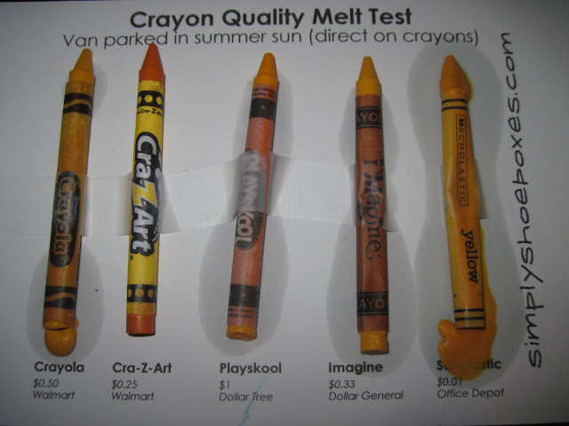 Crayons left in the sun for a melt test.