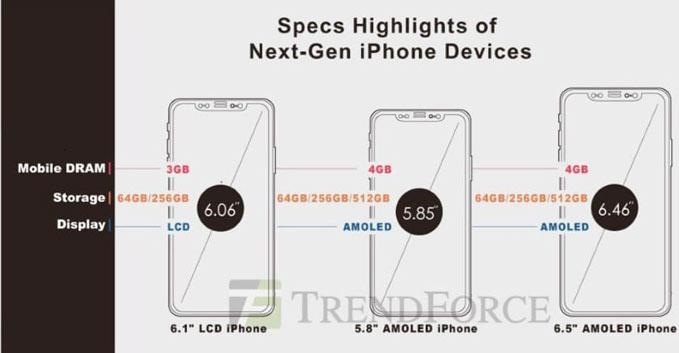 iphone-2108-rom-512-go-price-leaked