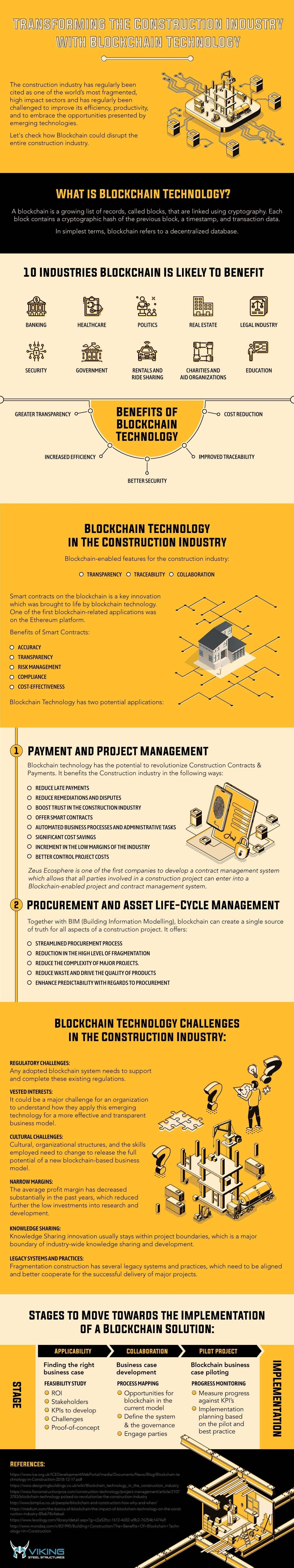 Transforming the Construction Industry with Blockchain Technology #infographic