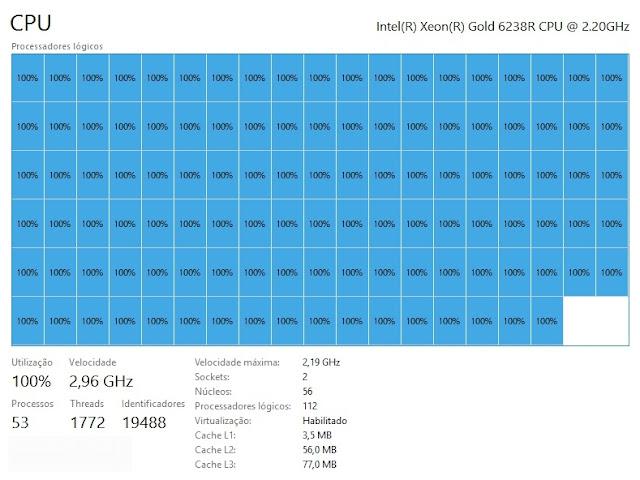 Servidores Sawtooth com Xeon Gold 6238R