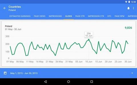 Download Google Adsense APK