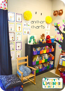 Five tips and tricks for the creating effective anchor charts in the primary classroom!  anchor charts reading | anchor charts kindergarten | anchor charts math