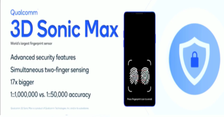 Qualcomm Launches World's Largest Fingerprint Sensor for Smartphones