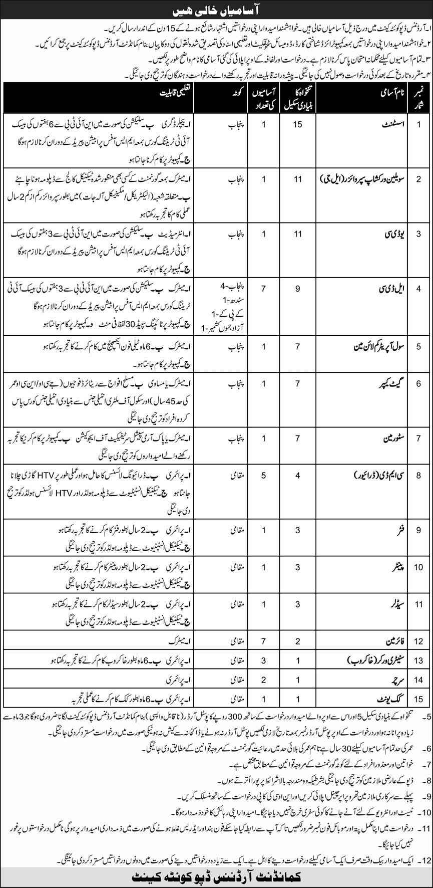 Pak Army Ordnance Depot Cantt Jobs 2020 for Assistant, UDC and more