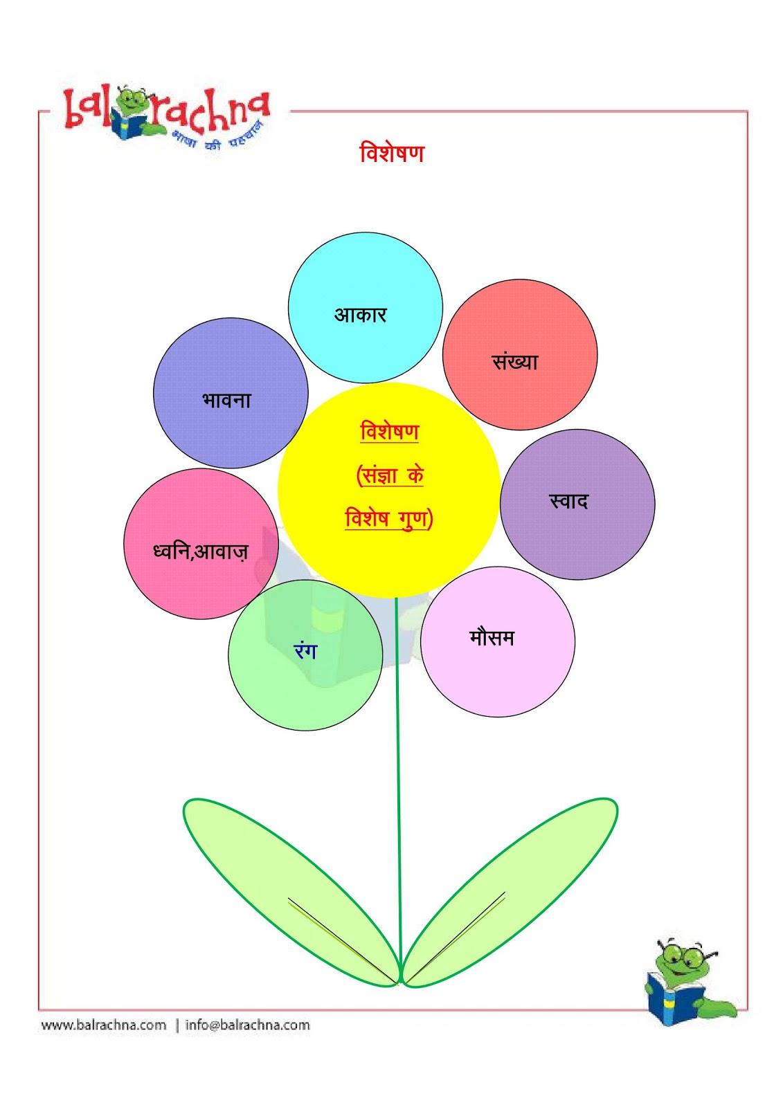 Balrachna Hindi Language