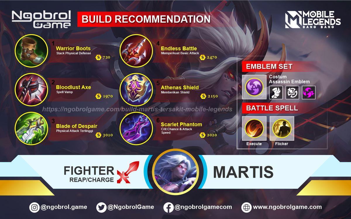 Build Martis Savage Mobile Legends
