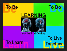 The Pillars of Learning