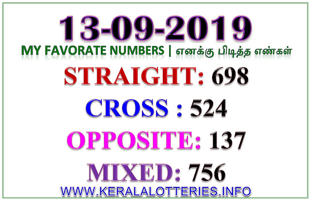 Kerala Lottery Results Guessing Best Favorite Numbers Nirmal NR-138 13.9.2019