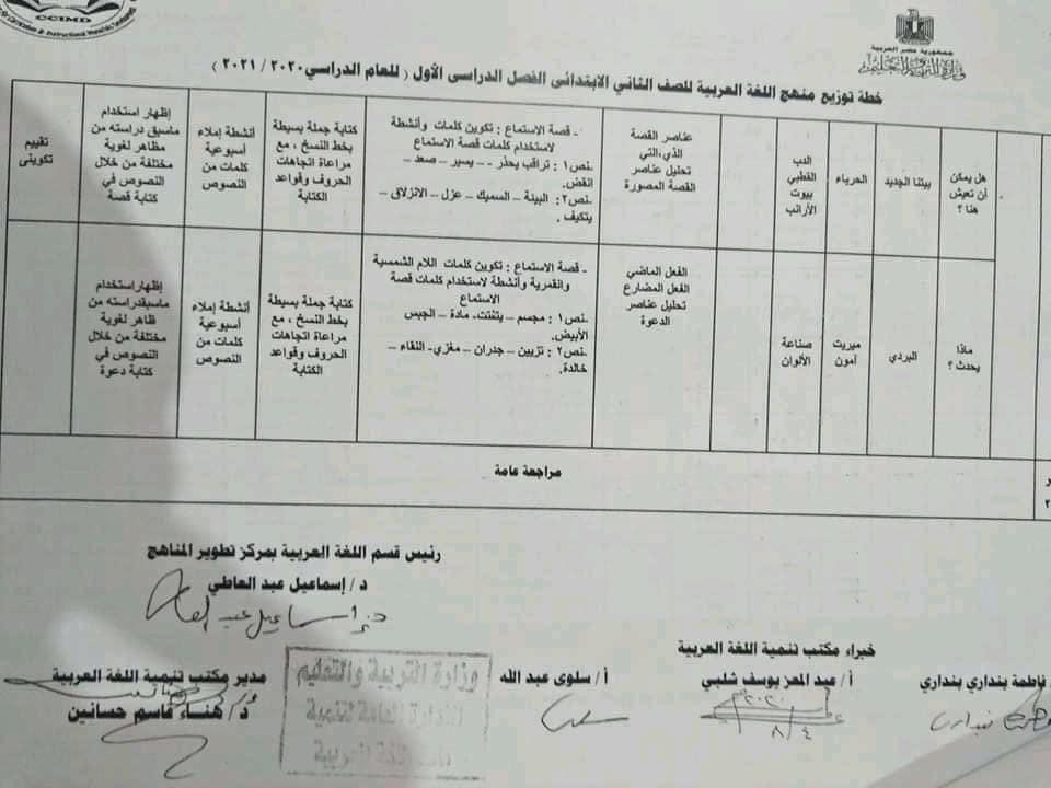 توزيع منهج اللغة العربية لصفوف المرحلة الابتدائية للعام الدراسي 2020 / 2021 2--