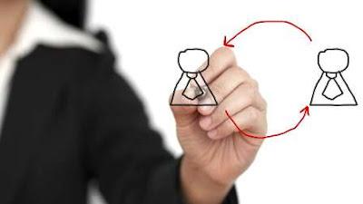 Rotasi Kerja (Pengertian, Tujuan, Prinsip, Indikator dan Tahapan Pelaksanaan)