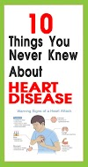 10 Signs It's Time to See a Cardiologist     Heart Disease Symptoms