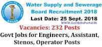 BWSSB Recruitment