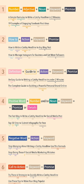 blog-headlines, blog-headline-best-practices, how-to-create-a-blog-headline, blog-headline-ideas