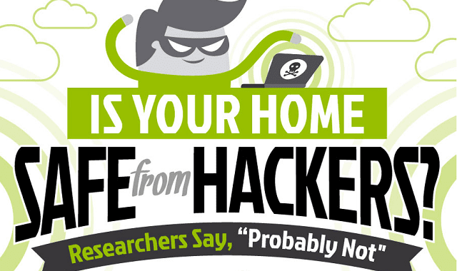 Is Your Home Safe From Hackers?
