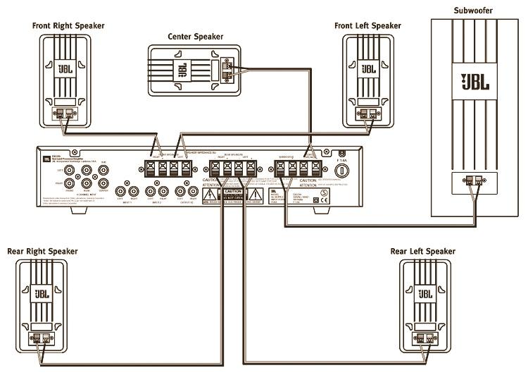 JBL ESC230 120V SPEAKER SYSTEM – SCHEMATIC – Wiring