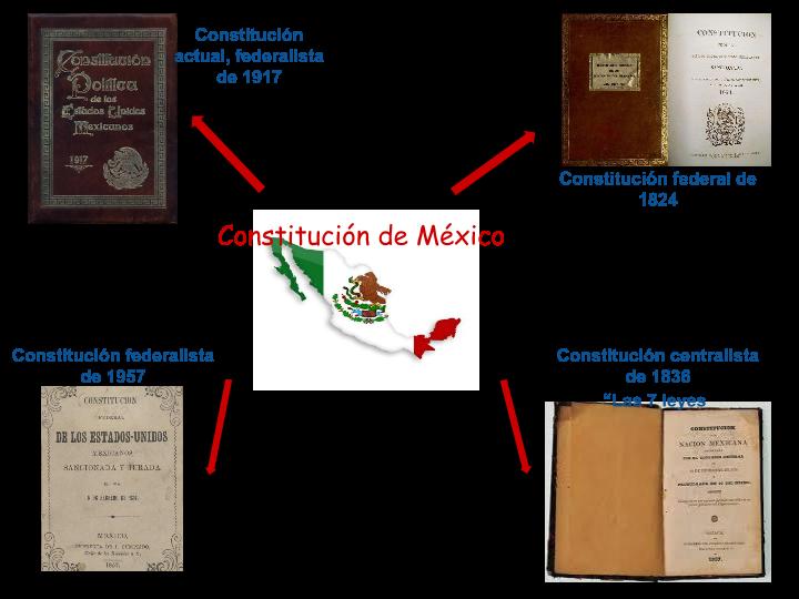 Constitucion de 1824 yahoo dating