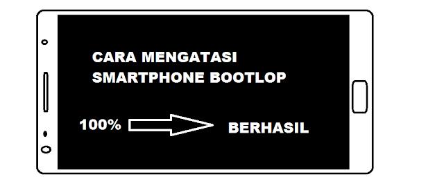 CARA MENGATASI SMARTPHONE BOTLOOP TANPA PC
