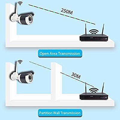 simulasi-kekuatan-sinyal-wireless