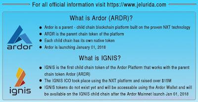 Apa itu ARDOR dan IGNIS?