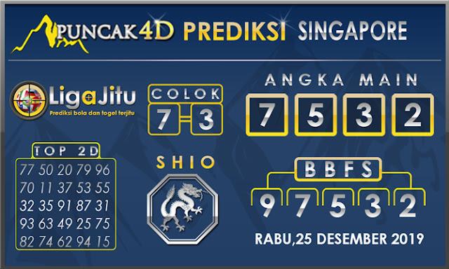 PREDIKSI TOGEL SINGAPORE PUNCAK4D 25 DESEMBER2019