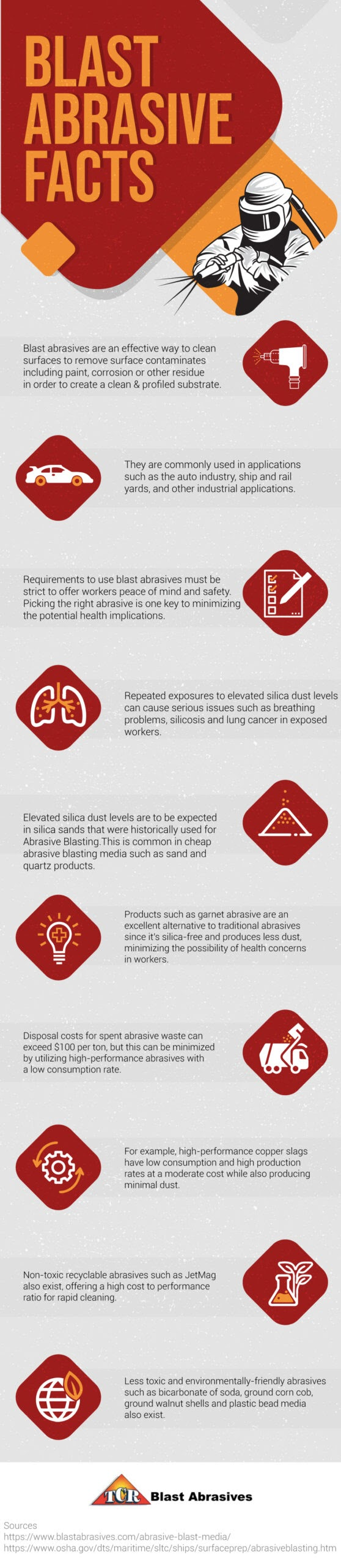 Ten Facts About Abrasive Blast #infographic