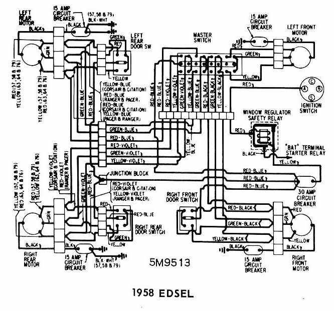edsel 1958 windows wiring diagram all about wiring diagrams With find the quotfanquot and the color wires associated with it in the diagram