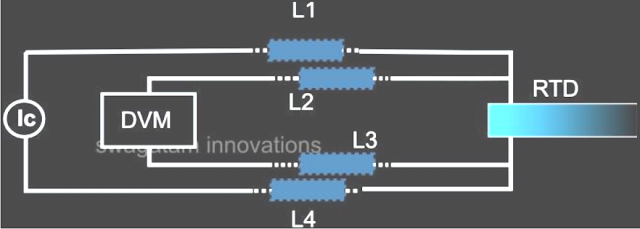 four wire RTD is probably the most efficient technique