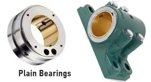 Plain Bearing - Plain bearing क्या है, Plain bearing diagram, Plain bearing images