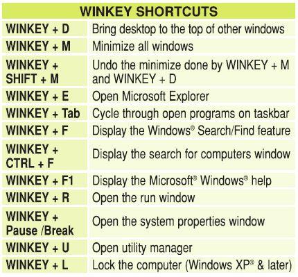 Code 43 Windows 7 Error Device Manager USB Thumb Drive