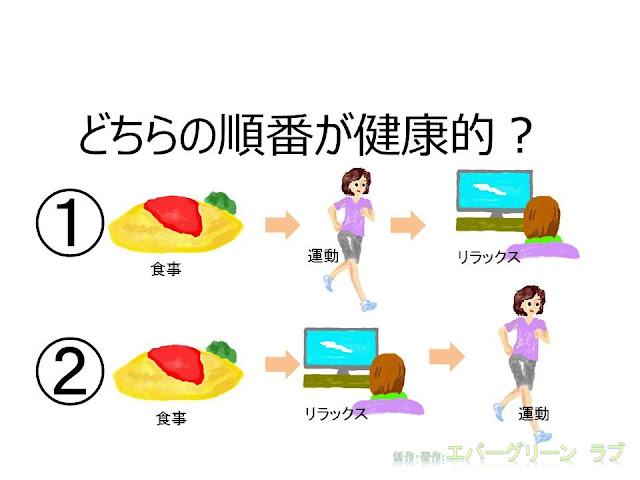 運動, 運動不足, 栄養学, 栄養素, 血糖値, 健康的な食事, 消費社会, 食後高血糖, 糖尿病,