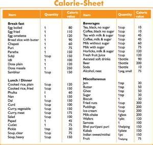 Menu For  Calorie Chinese Food