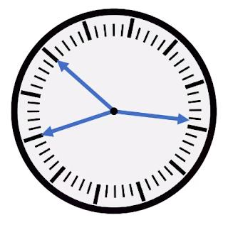 γρίφος περιστραμμένο ρολόι