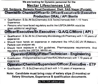 Nectar Lifesciences Ltd Recruitment in ITI/ Diploma/ B.Sc/ M.Sc Candidates For Operator/Chemist/Supervisor/Officer and Executive Posts