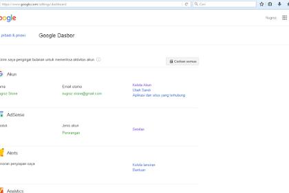 Inilah 10 URL Yang Membuat Google Mengetahui Tentang Diri Anda
