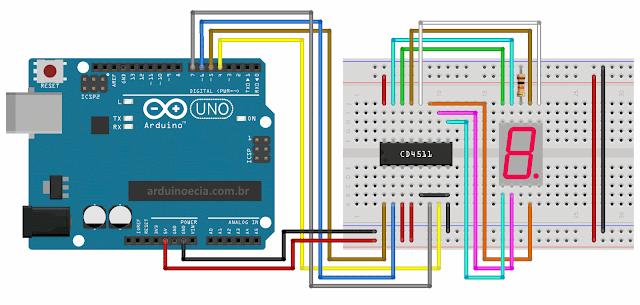 Circuito CD4511 e Arduino