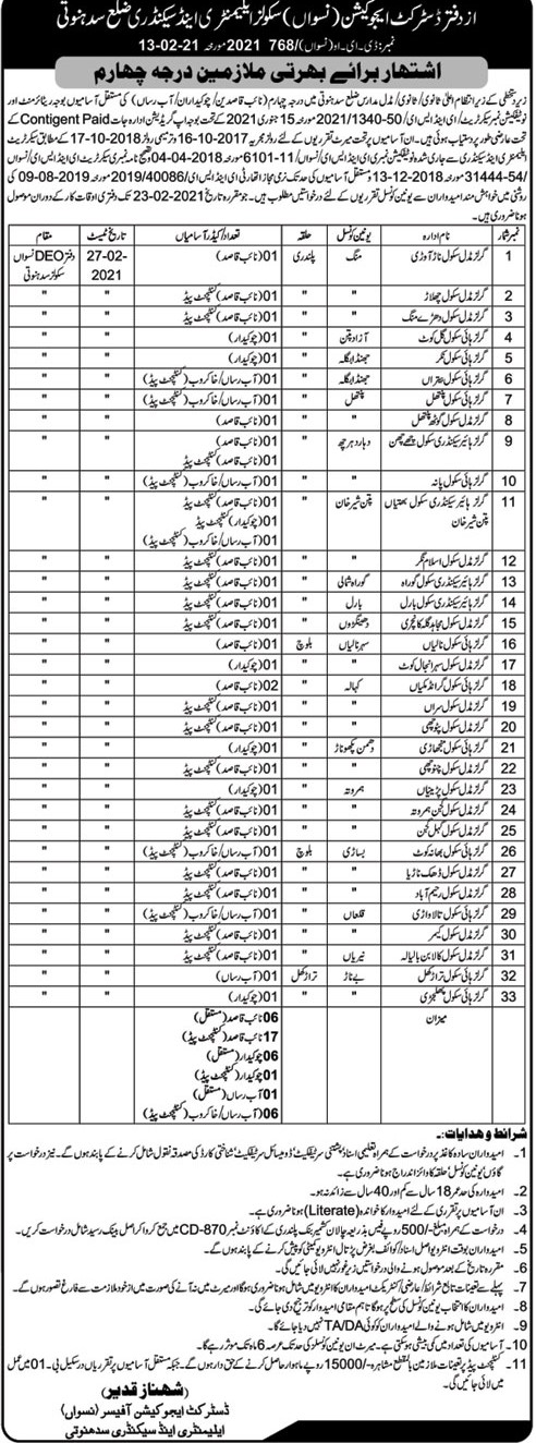 Education Department Jobs In Kashmir 2021 Education Jobs - Education Vacancies – Kashmir Education Department Latest Jobs 2021
