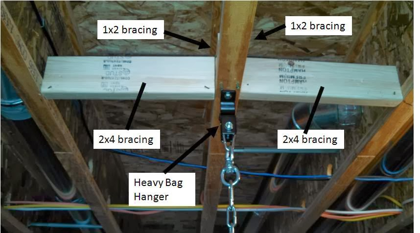 Diagram showing bracing to install heavy bag in ceiling joists