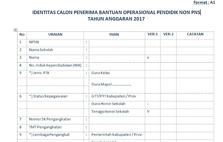 Contoh Format A1-A2, SPK, dan Surat Pernyataan Tunjangan Guru Non PNS (APBD)