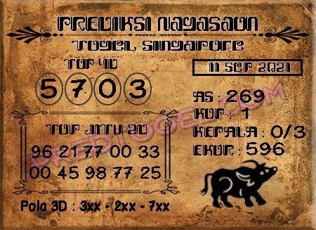 Pred Nagasaon SGP Sabtu 11 September 2021
