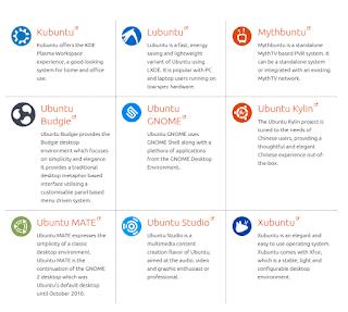 Belajar Ubuntu Untuk Pemula Pengenalan Definisi Dan Sejarah Ubuntu