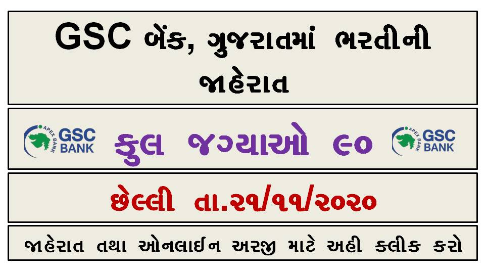 GSC Bank Recruitment Notification out for 90 Vacancies