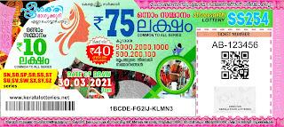 ticket-sthree-sakthi-kerala-lottery-result-ss-254-today-30-03-2021-keralalotteries.net