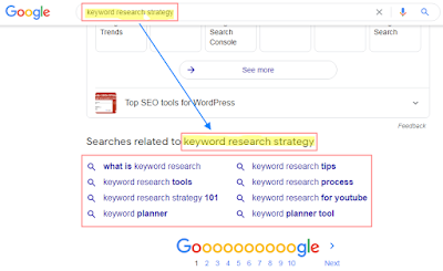 Related Terms for Keyword Research Strategy