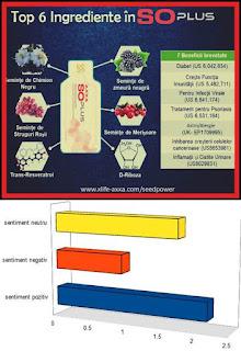 opinii AXXA SO Plus supliment natual fara reactii adverse si contraindicatii-vert