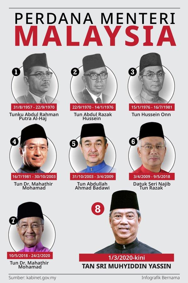 Senarai Perdana Menteri Malaysia Blog Berita Terkini Dari Masa Ke Semasa