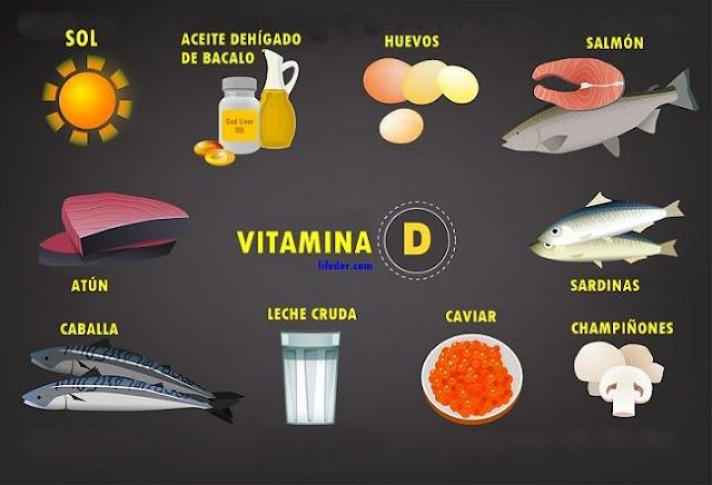 Los niveles bajos de vitamina D (La vitamina del Sol) desempeñan un papel importante en las tasas de mortalidad de COVID-19